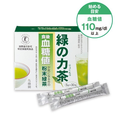 Green Tea For Blood Sugar Level